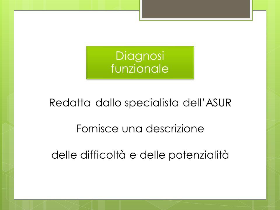 Diagnosi funzionale Redatta dallo specialista dell'ASUR Fornisce una descrizione delle difficoltà e delle potenzialità