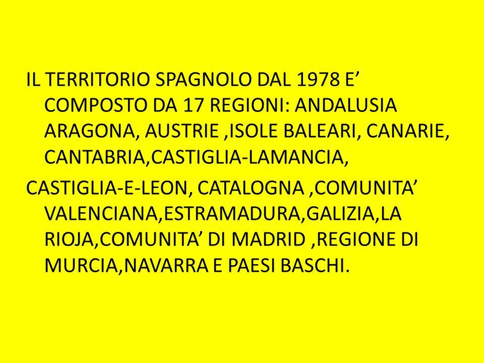 IL TERRITORIO SPAGNOLO DAL 1978 E' COMPOSTO DA 17 REGIONI: ANDALUSIA ARAGONA, AUSTRIE,ISOLE BALEARI, CANARIE, CANTABRIA,CASTIGLIA-LAMANCIA, CASTIGLIA-