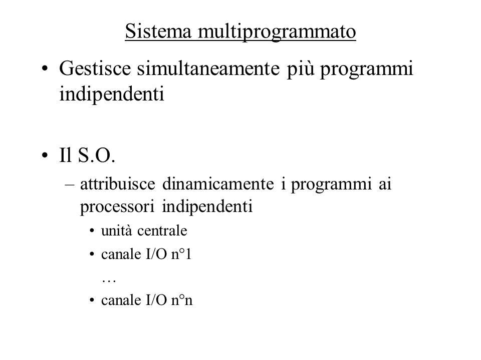 Sistema multiprogrammato Gestisce simultaneamente più programmi indipendenti Il S.O. –attribuisce dinamicamente i programmi ai processori indipendenti