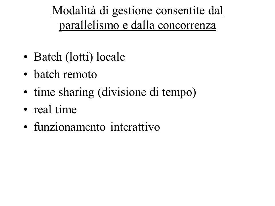 Modalità di gestione consentite dal parallelismo e dalla concorrenza Batch (lotti) locale batch remoto time sharing (divisione di tempo) real time fun