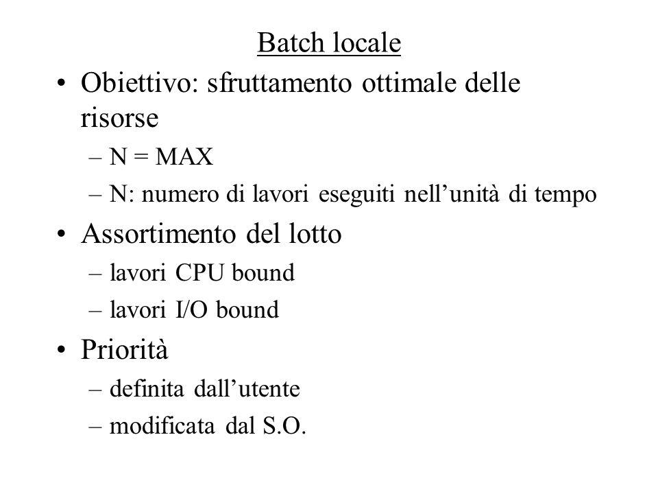 Batch locale Obiettivo: sfruttamento ottimale delle risorse –N = MAX –N: numero di lavori eseguiti nell'unità di tempo Assortimento del lotto –lavori