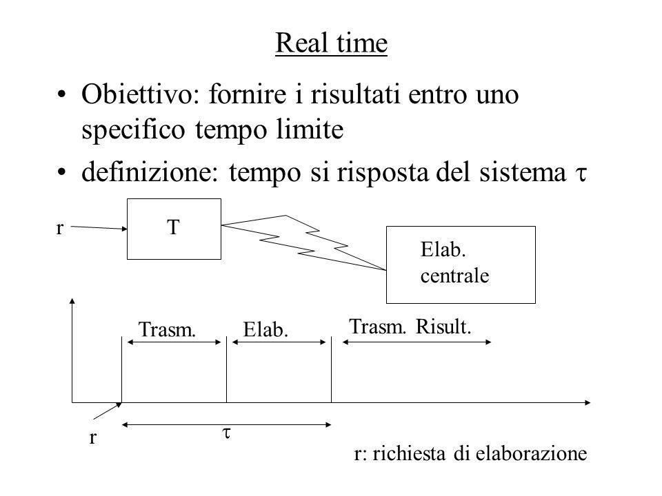 Real time Obiettivo: fornire i risultati entro uno specifico tempo limite definizione: tempo si risposta del sistema  T Elab. centrale r Trasm.Elab.