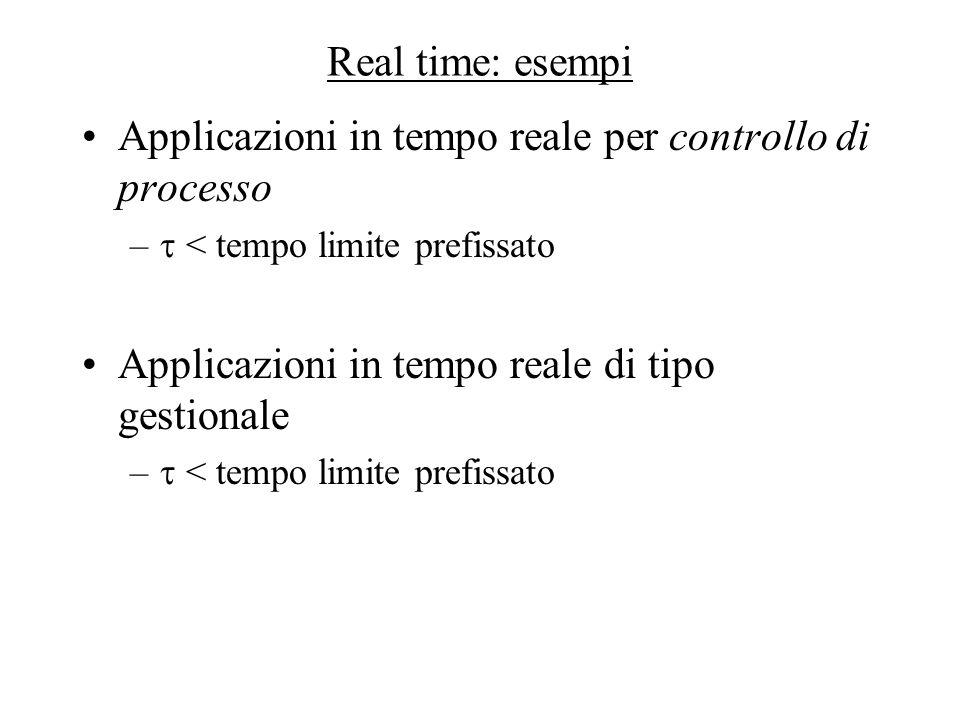 Real time: esempi Applicazioni in tempo reale per controllo di processo –  < tempo limite prefissato Applicazioni in tempo reale di tipo gestionale –