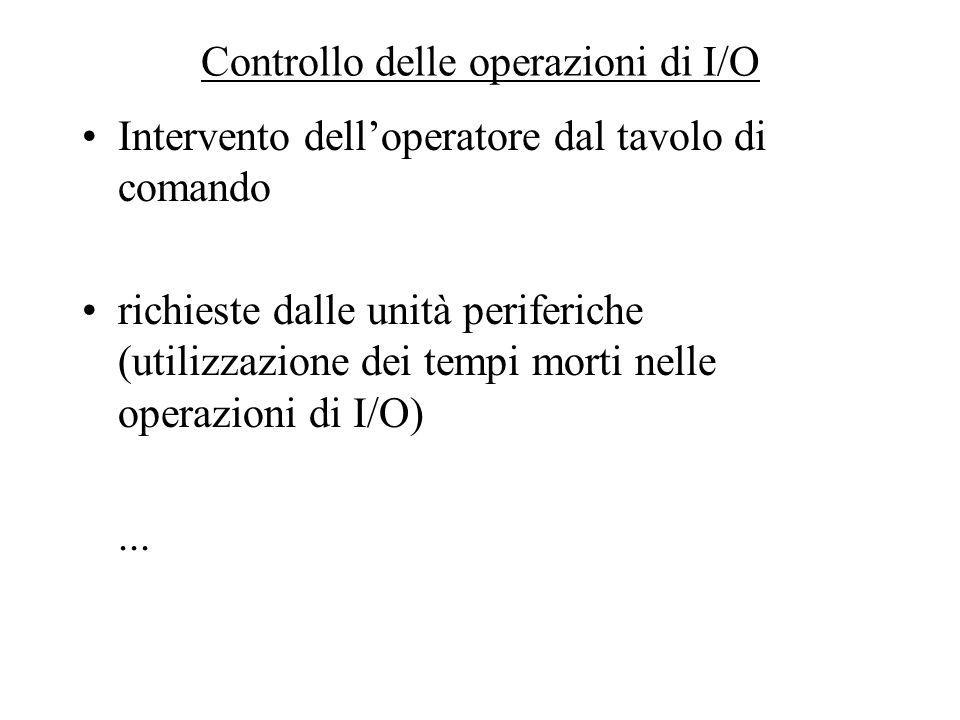 Controllo delle operazioni di I/O Intervento dell'operatore dal tavolo di comando richieste dalle unità periferiche (utilizzazione dei tempi morti nel