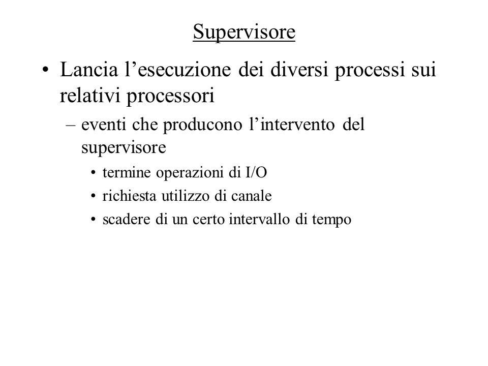 Supervisore Lancia l'esecuzione dei diversi processi sui relativi processori –eventi che producono l'intervento del supervisore termine operazioni di
