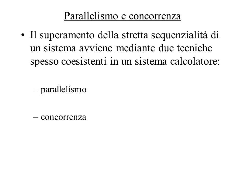 Parallelismo e concorrenza Il superamento della stretta sequenzialità di un sistema avviene mediante due tecniche spesso coesistenti in un sistema cal