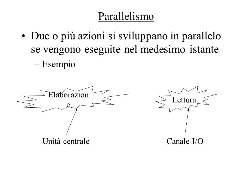 Parallelismo Due o più azioni si sviluppano in parallelo se vengono eseguite nel medesimo istante –Esempio Elaborazion e Lettura Unità centraleCanale