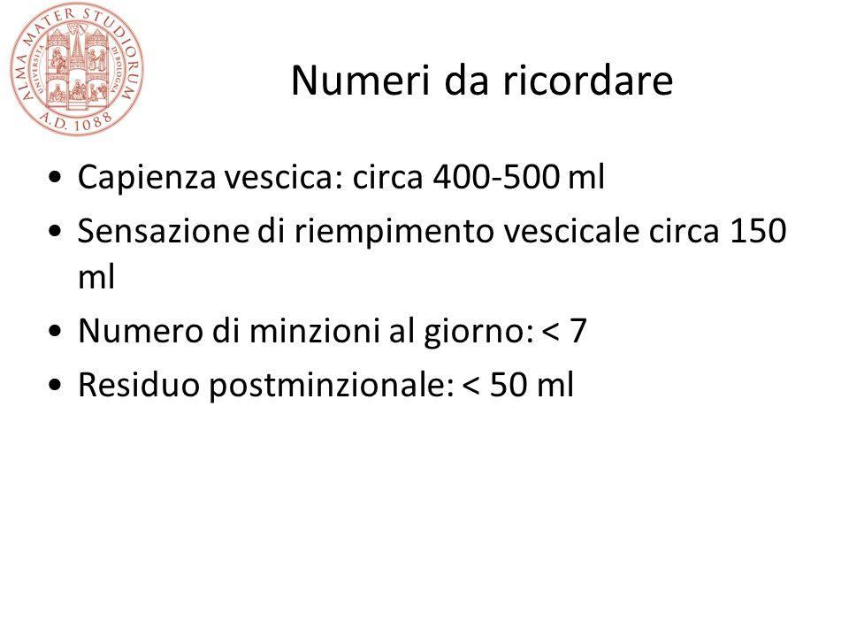 Numeri da ricordare Capienza vescica: circa 400-500 ml Sensazione di riempimento vescicale circa 150 ml Numero di minzioni al giorno: < 7 Residuo post
