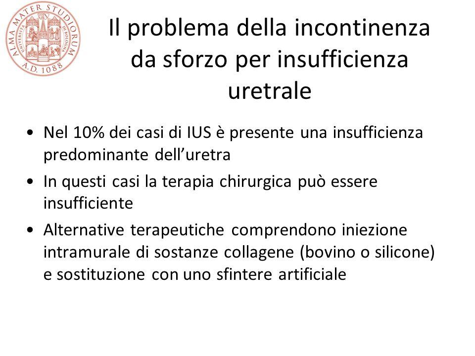 Il problema della incontinenza da sforzo per insufficienza uretrale Nel 10% dei casi di IUS è presente una insufficienza predominante dell'uretra In q