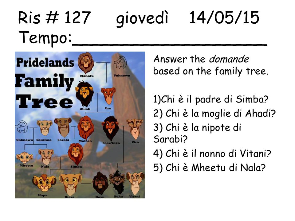 Ris # 127 giovedì 14/05/15 Tempo:___________________ Answer the domande based on the family tree. 1)Chi è il padre di Simba? 2) Chi è la moglie di Aha
