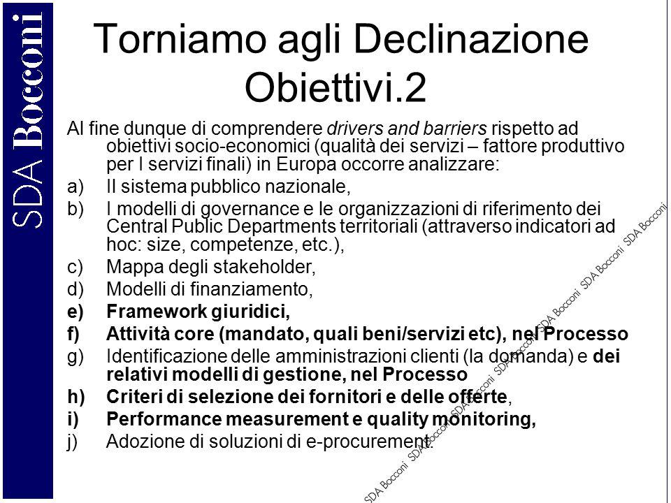 Torniamo agli Declinazione Obiettivi.2 Al fine dunque di comprendere drivers and barriers rispetto ad obiettivi socio-economici (qualità dei servizi – fattore produttivo per I servizi finali) in Europa occorre analizzare: a)Il sistema pubblico nazionale, b)I modelli di governance e le organizzazioni di riferimento dei Central Public Departments territoriali (attraverso indicatori ad hoc: size, competenze, etc.), c)Mappa degli stakeholder, d)Modelli di finanziamento, e)Framework giuridici, f)Attività core (mandato, quali beni/servizi etc), nel Processo g)Identificazione delle amministrazioni clienti (la domanda) e dei relativi modelli di gestione, nel Processo h)Criteri di selezione dei fornitori e delle offerte, i)Performance measurement e quality monitoring, j)Adozione di soluzioni di e-procurement.