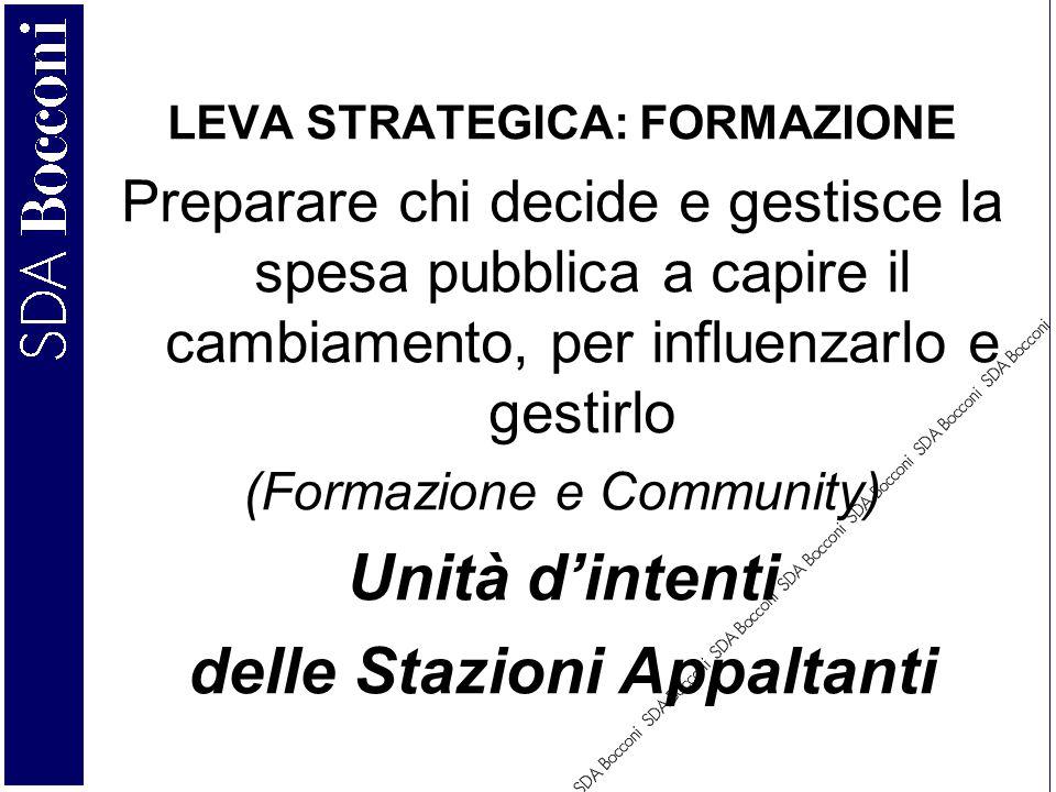 LEVA STRATEGICA: FORMAZIONE Preparare chi decide e gestisce la spesa pubblica a capire il cambiamento, per influenzarlo e gestirlo (Formazione e Community) Unità d'intenti delle Stazioni Appaltanti