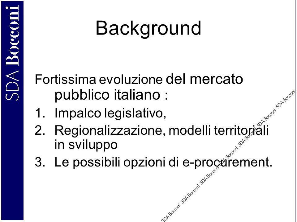 Background Fortissima evoluzione del mercato pubblico italiano : 1.Impalco legislativo, 2.Regionalizzazione, modelli territoriali in sviluppo 3.Le possibili opzioni di e-procurement.