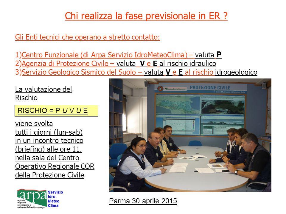 Parma 30 aprile 2015 Chi realizza la fase previsionale in ER .