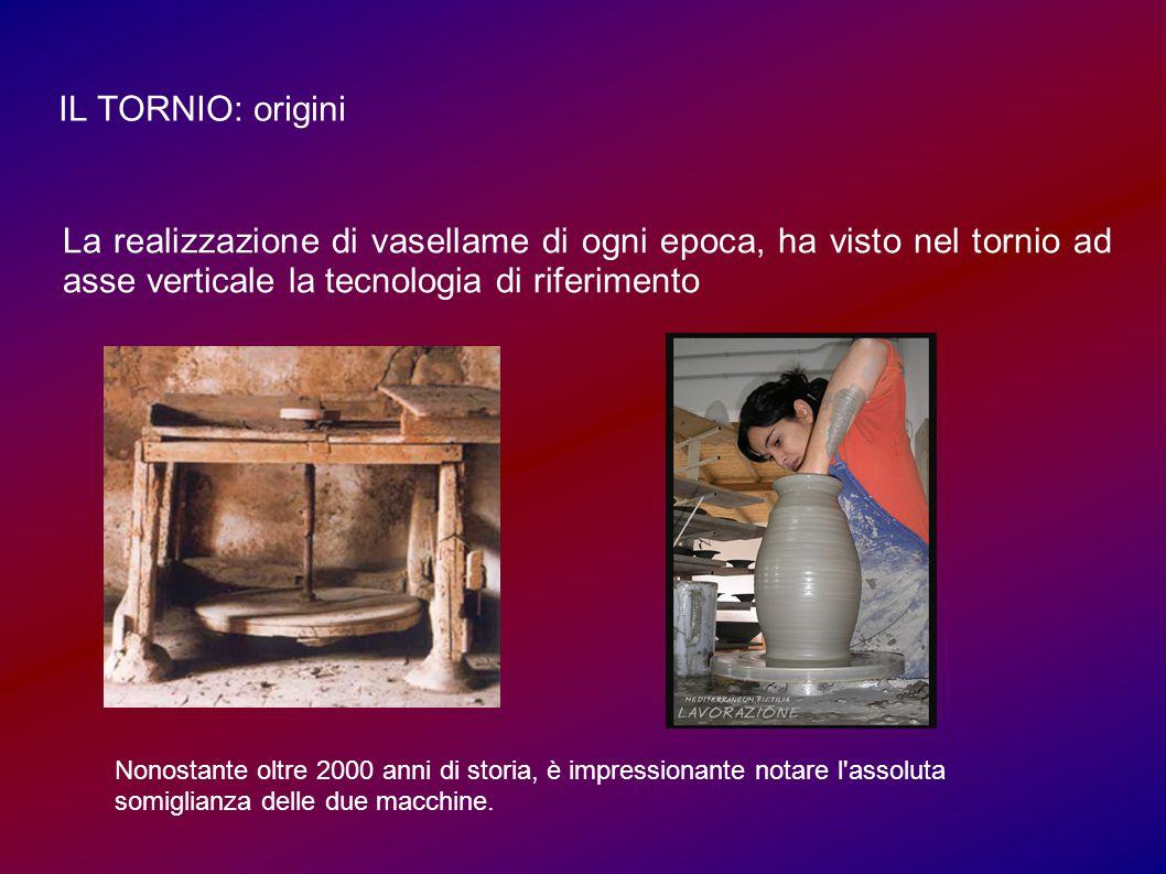 IL TORNIO: origini La realizzazione di vasellame di ogni epoca, ha visto nel tornio ad asse verticale la tecnologia di riferimento Nonostante oltre 2000 anni di storia, è impressionante notare l assoluta somiglianza delle due macchine.