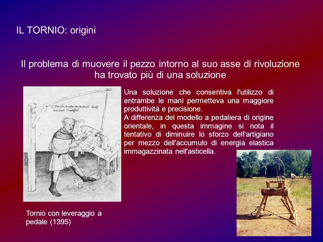 IL TORNIO: origini Il problema di muovere il pezzo intorno al suo asse di rivoluzione ha trovato più di una soluzione Tornio con leveraggio a pedale (
