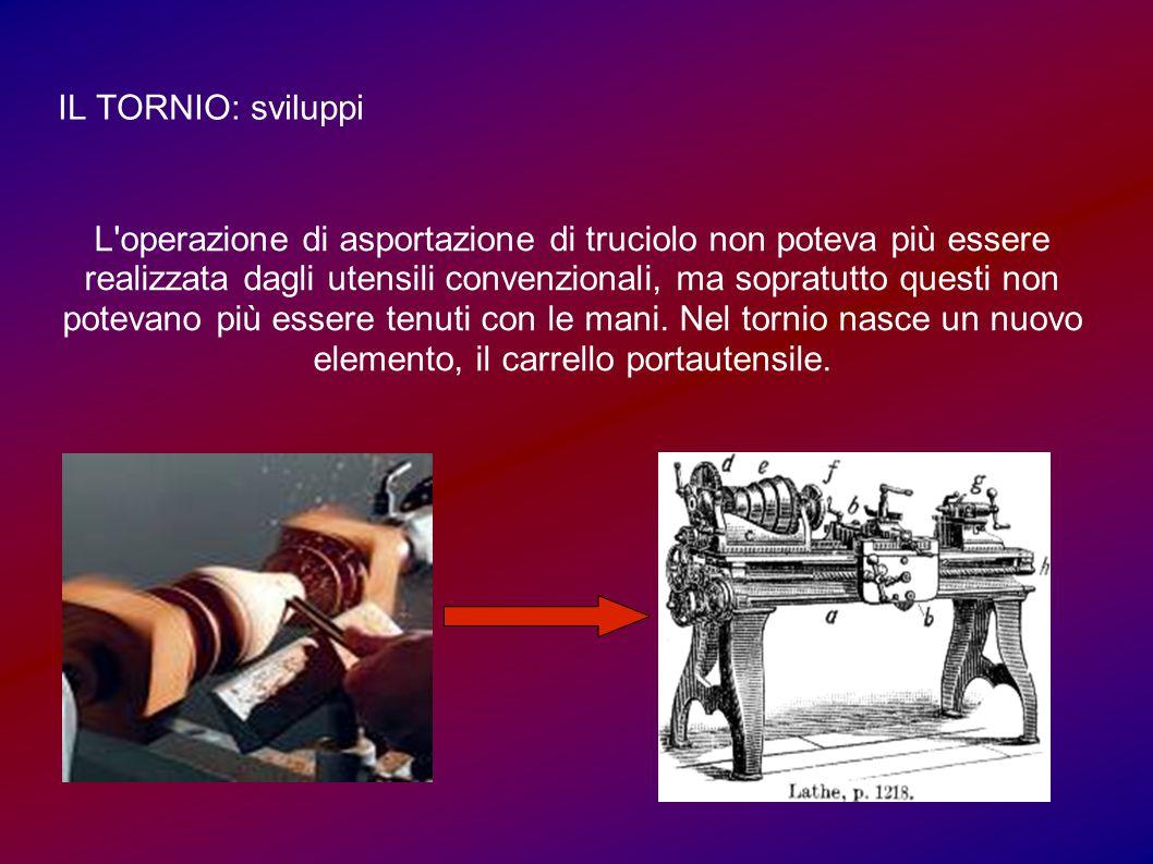 IL TORNIO: sviluppi L operazione di asportazione di truciolo non poteva più essere realizzata dagli utensili convenzionali, ma sopratutto questi non potevano più essere tenuti con le mani.