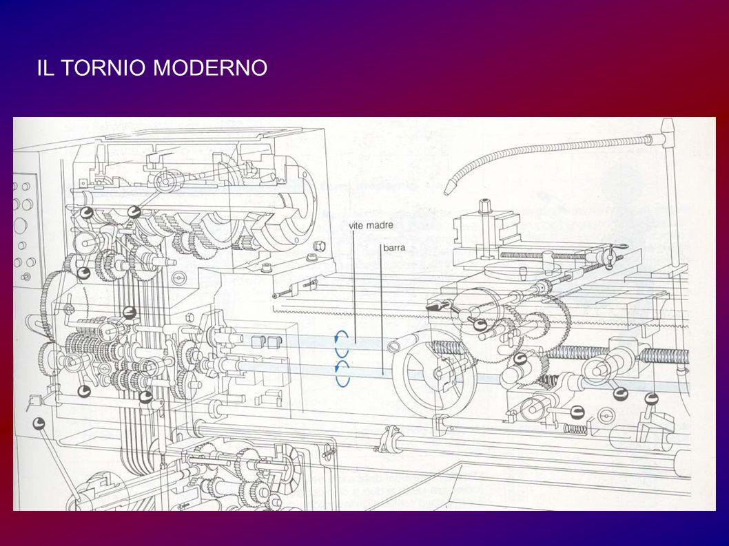 IL TORNIO MODERNO Solo con la diffusione dei motori compatti trifase fu possibile dotare ogni macchina utensile con una propria fonte di potenza motrice.