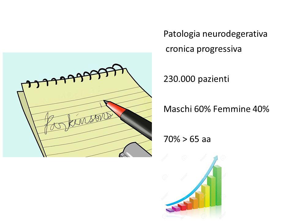 Patologia neurodegerativa cronica progressiva 230.000 pazienti Maschi 60% Femmine 40% 70% > 65 aa