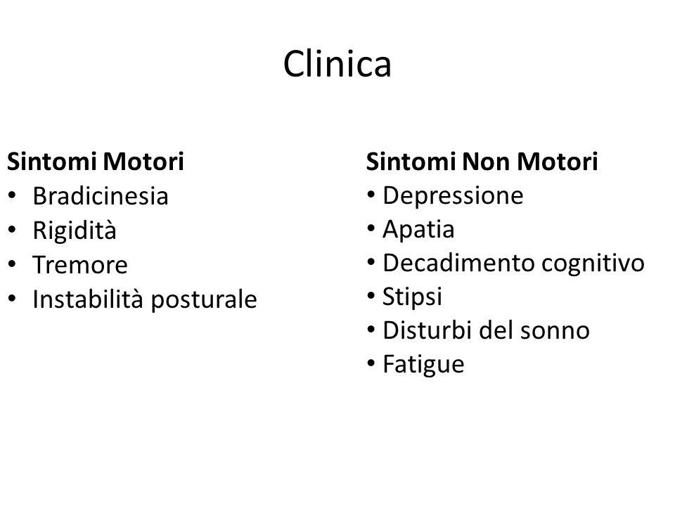 Clinica Sintomi Motori Bradicinesia Rigidità Tremore Instabilità posturale Sintomi Non Motori Depressione Apatia Decadimento cognitivo Stipsi Disturbi