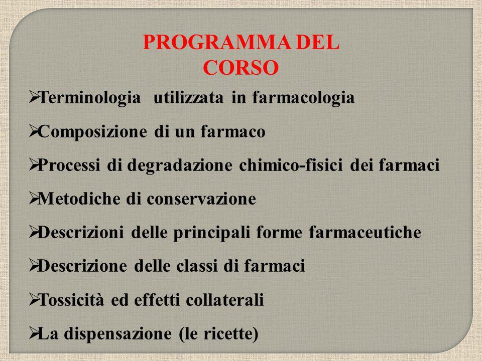 PROGRAMMA DEL CORSO  Terminologia utilizzata in farmacologia  Composizione di un farmaco  Processi di degradazione chimico-fisici dei farmaci  Met