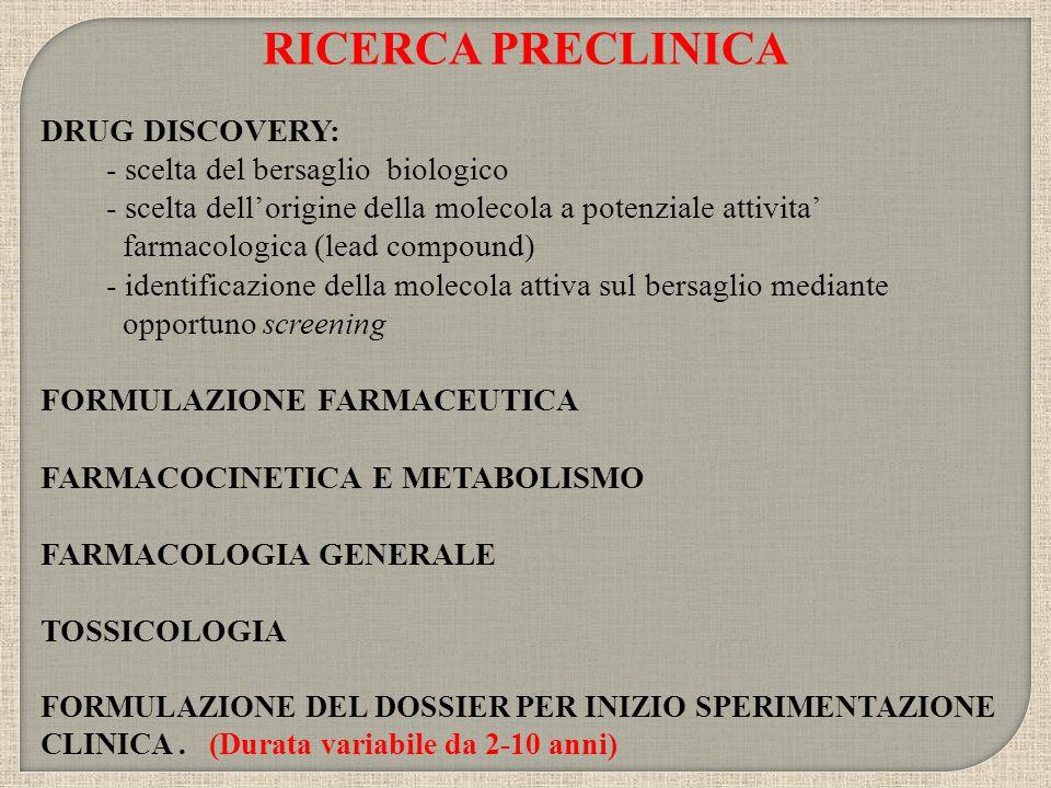 FASE I: Tossicità (durata media 1 anno 20-80 soggetti): tollerabilità nei volontari sani (massima dose tollerata, minima dose efficace, rapporto dose/effetto, durata dell'effetto, fenomeni secondari) farmacocinetica FASE II: Beneficio terapeutico (2-3 anni, 200-300 pazienti): prime ricerche controllate su pazienti scelta delle dosi efficaci RICERCA CLINICA