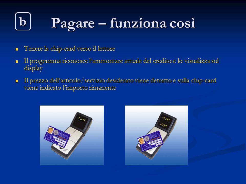 Pagare – funziona così Tenere la chip-card verso il lettore Il programma riconosce l'ammontare attuale del credito e lo visualizza sul display Il prez