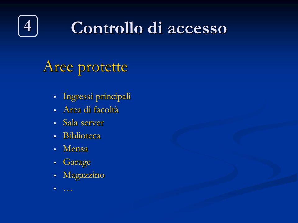 Controllo di accesso Aree protette Aree protette Ingressi principali Ingressi principali Area di facoltà Area di facoltà Sala server Sala server Bibli