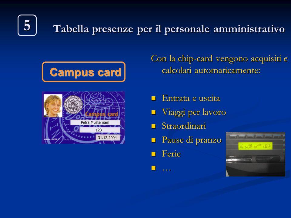 Tabella presenze per il personale amministrativo Con la chip-card vengono acquisiti e calcolati automaticamente: Entrata e uscita Viaggi per lavoro St
