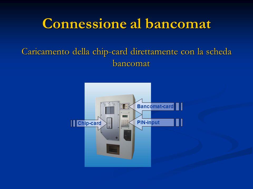 Connessione al bancomat Caricamento della chip-card direttamente con la scheda bancomat Chip-card Bancomat-card PIN-input