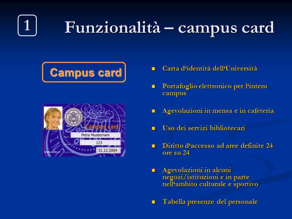 Funzionalità – campus card Carta d'identità dell'Università Portafoglio elettronico per l'intero campus Agevolazioni in mensa e in cafeteria Uso dei s