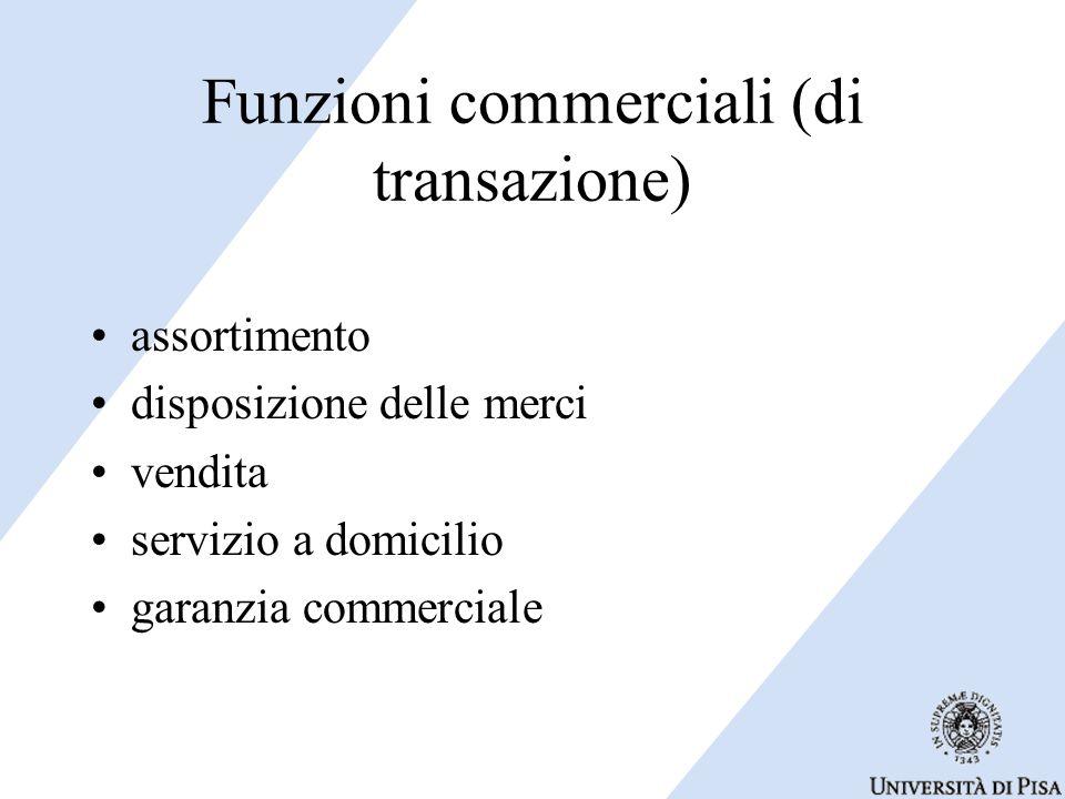 Funzioni commerciali (di transazione) assortimento disposizione delle merci vendita servizio a domicilio garanzia commerciale