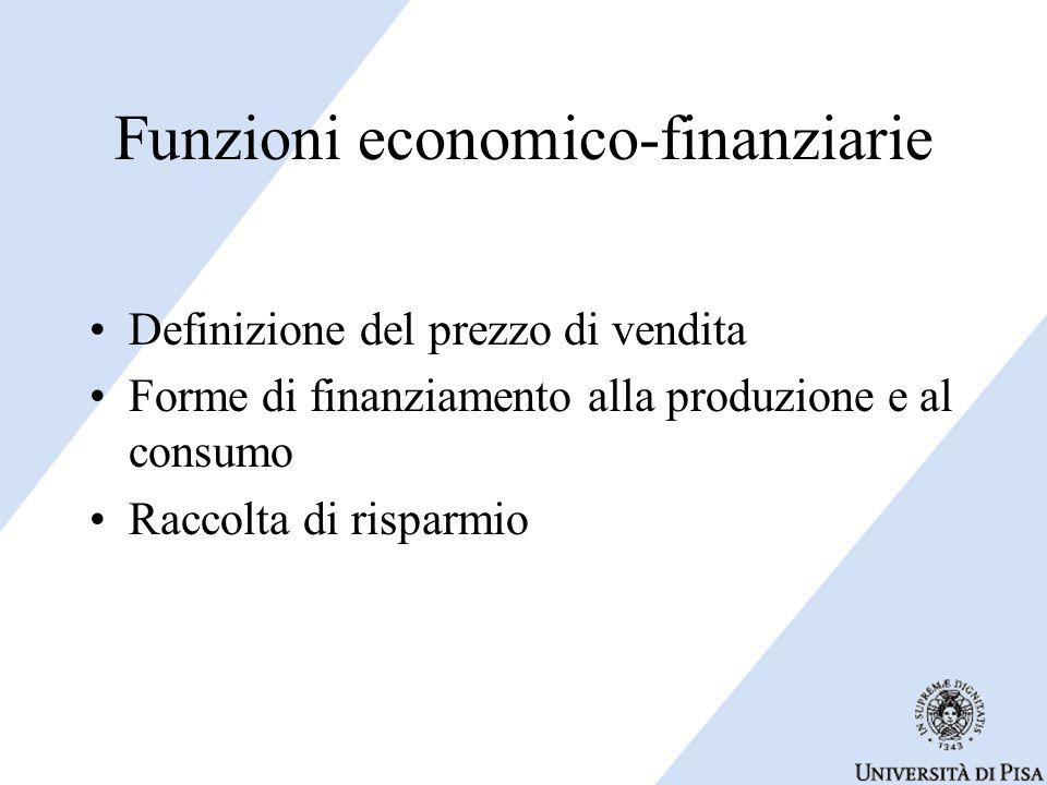 Funzioni economico-finanziarie Definizione del prezzo di vendita Forme di finanziamento alla produzione e al consumo Raccolta di risparmio