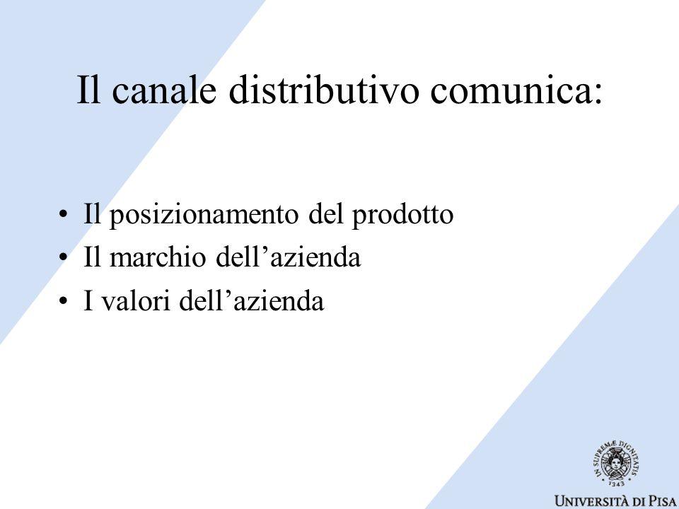 Il canale distributivo comunica: Il posizionamento del prodotto Il marchio dell'azienda I valori dell'azienda