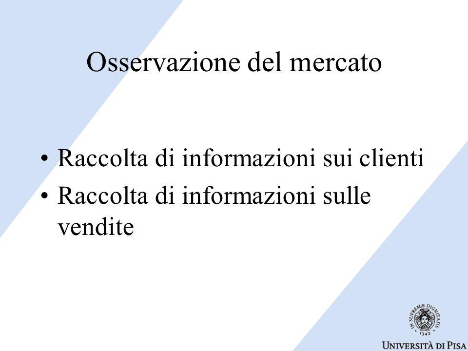 Osservazione del mercato Raccolta di informazioni sui clienti Raccolta di informazioni sulle vendite