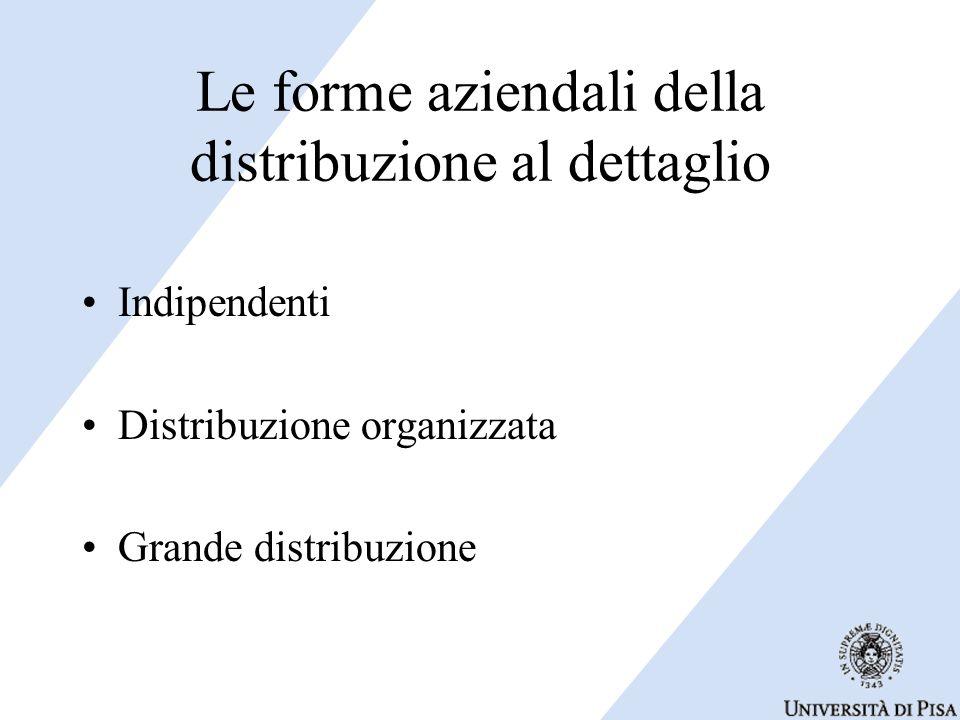 Le forme aziendali della distribuzione al dettaglio Indipendenti Distribuzione organizzata Grande distribuzione