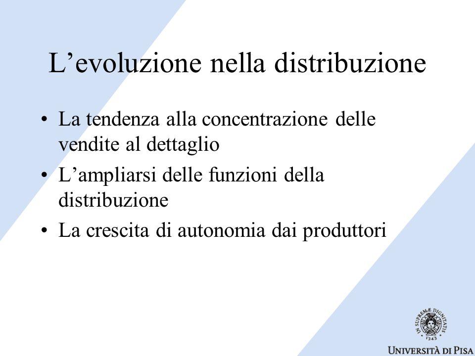 L'evoluzione nella distribuzione La tendenza alla concentrazione delle vendite al dettaglio L'ampliarsi delle funzioni della distribuzione La crescita di autonomia dai produttori
