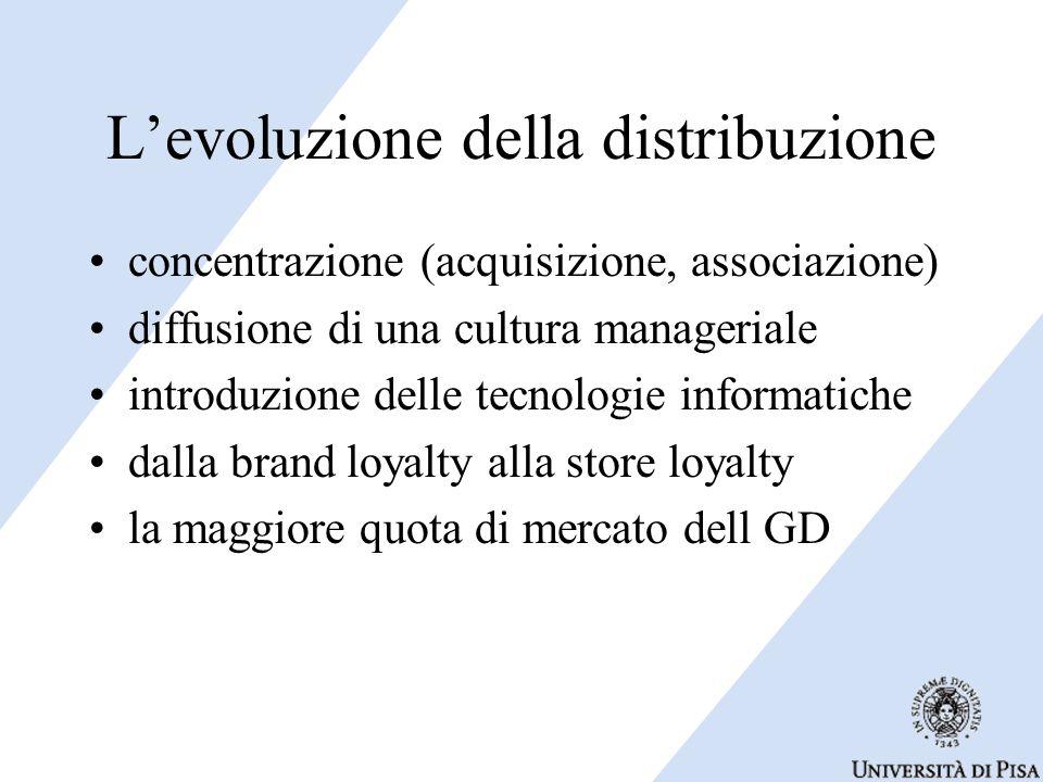 L'evoluzione della distribuzione concentrazione (acquisizione, associazione) diffusione di una cultura manageriale introduzione delle tecnologie informatiche dalla brand loyalty alla store loyalty la maggiore quota di mercato dell GD