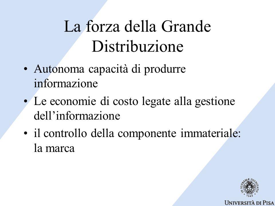 La forza della Grande Distribuzione Autonoma capacità di produrre informazione Le economie di costo legate alla gestione dell'informazione il controllo della componente immateriale: la marca