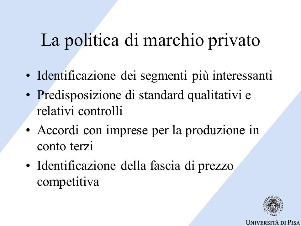 La politica di marchio privato Identificazione dei segmenti più interessanti Predisposizione di standard qualitativi e relativi controlli Accordi con