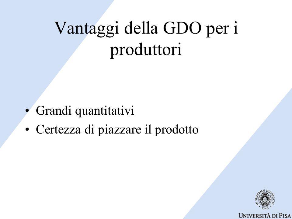 Vantaggi della GDO per i produttori Grandi quantitativi Certezza di piazzare il prodotto