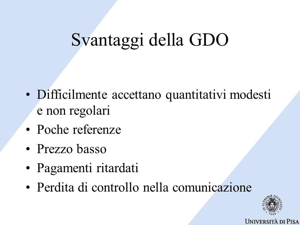 Svantaggi della GDO Difficilmente accettano quantitativi modesti e non regolari Poche referenze Prezzo basso Pagamenti ritardati Perdita di controllo nella comunicazione