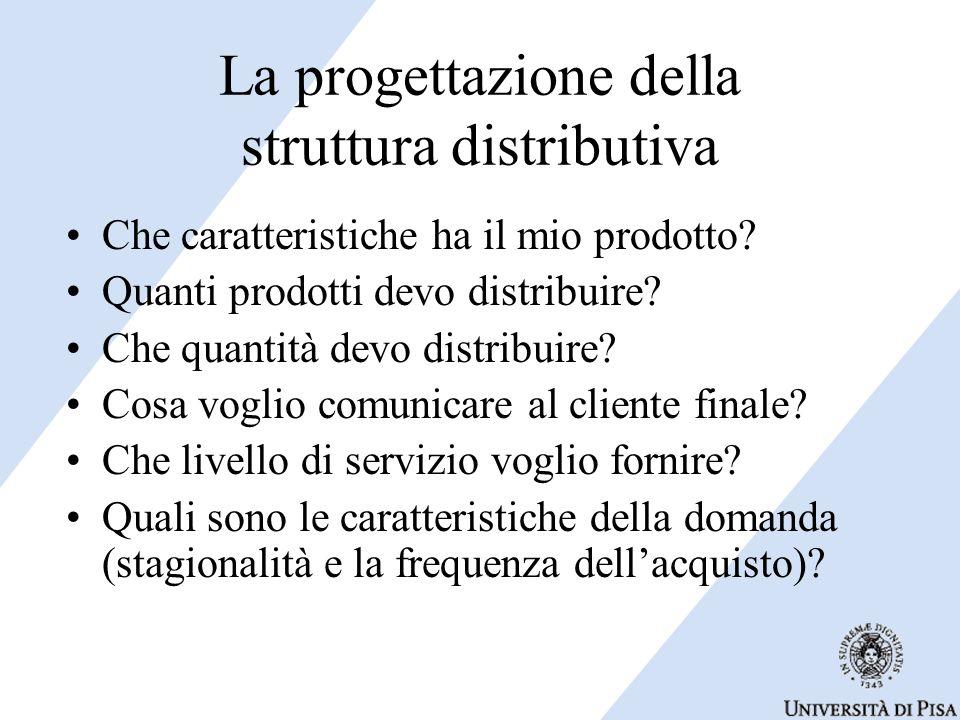 La progettazione della struttura distributiva Che caratteristiche ha il mio prodotto? Quanti prodotti devo distribuire? Che quantità devo distribuire?