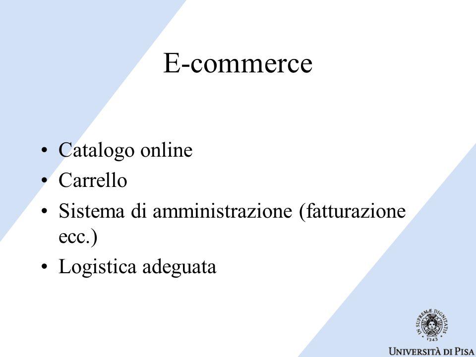 E-commerce Catalogo online Carrello Sistema di amministrazione (fatturazione ecc.) Logistica adeguata