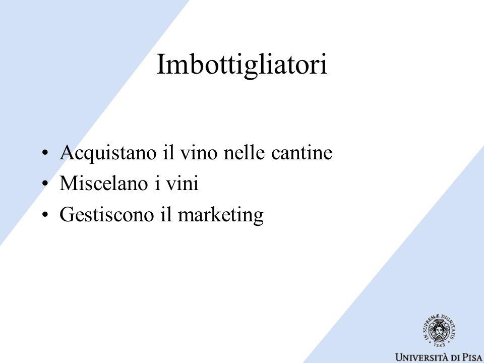 Imbottigliatori Acquistano il vino nelle cantine Miscelano i vini Gestiscono il marketing