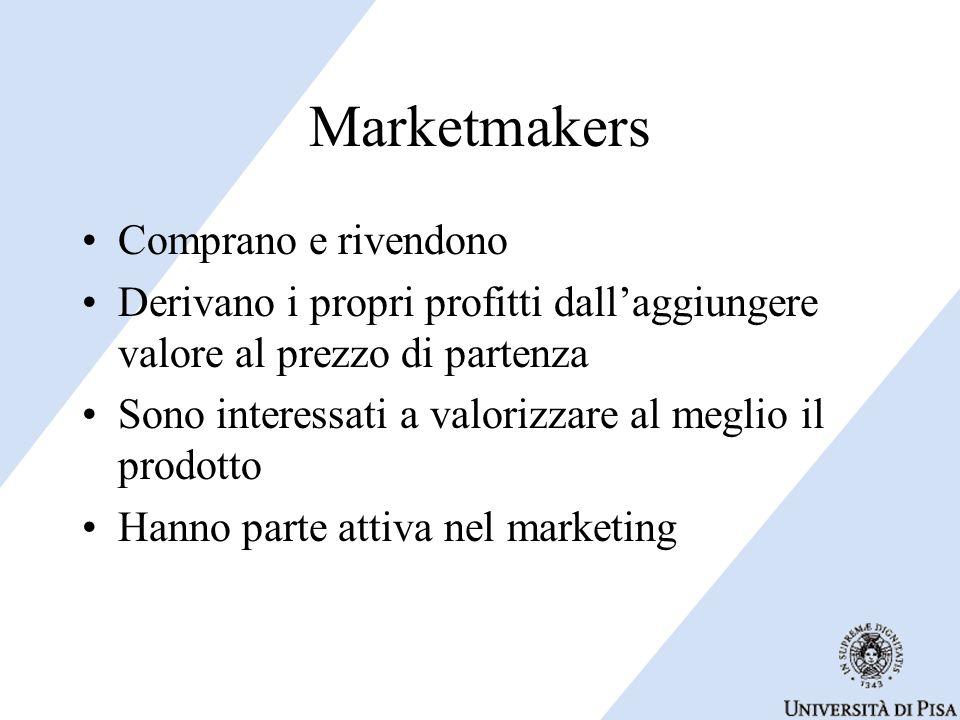 Marketmakers Comprano e rivendono Derivano i propri profitti dall'aggiungere valore al prezzo di partenza Sono interessati a valorizzare al meglio il prodotto Hanno parte attiva nel marketing