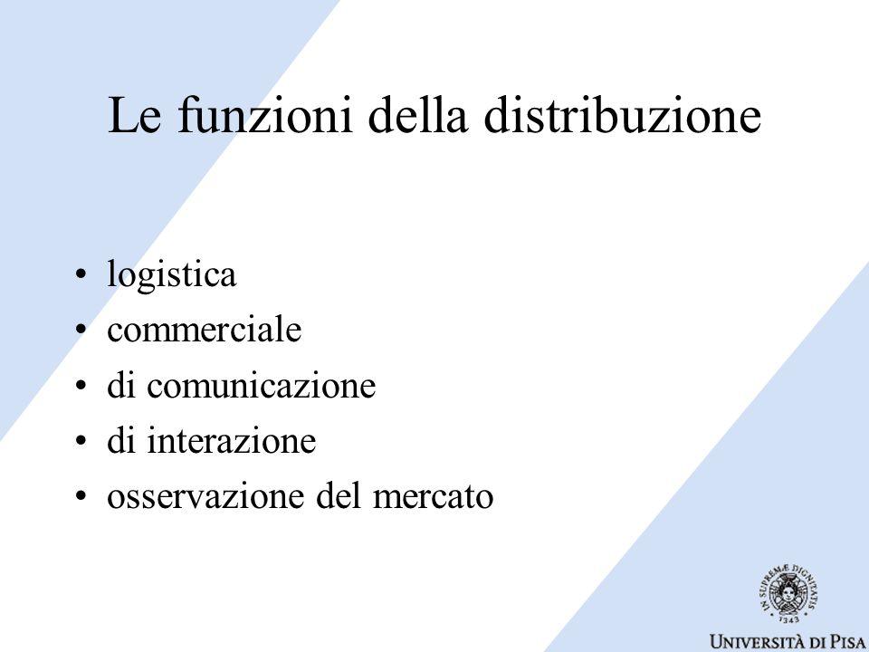 Le funzioni della distribuzione logistica commerciale di comunicazione di interazione osservazione del mercato