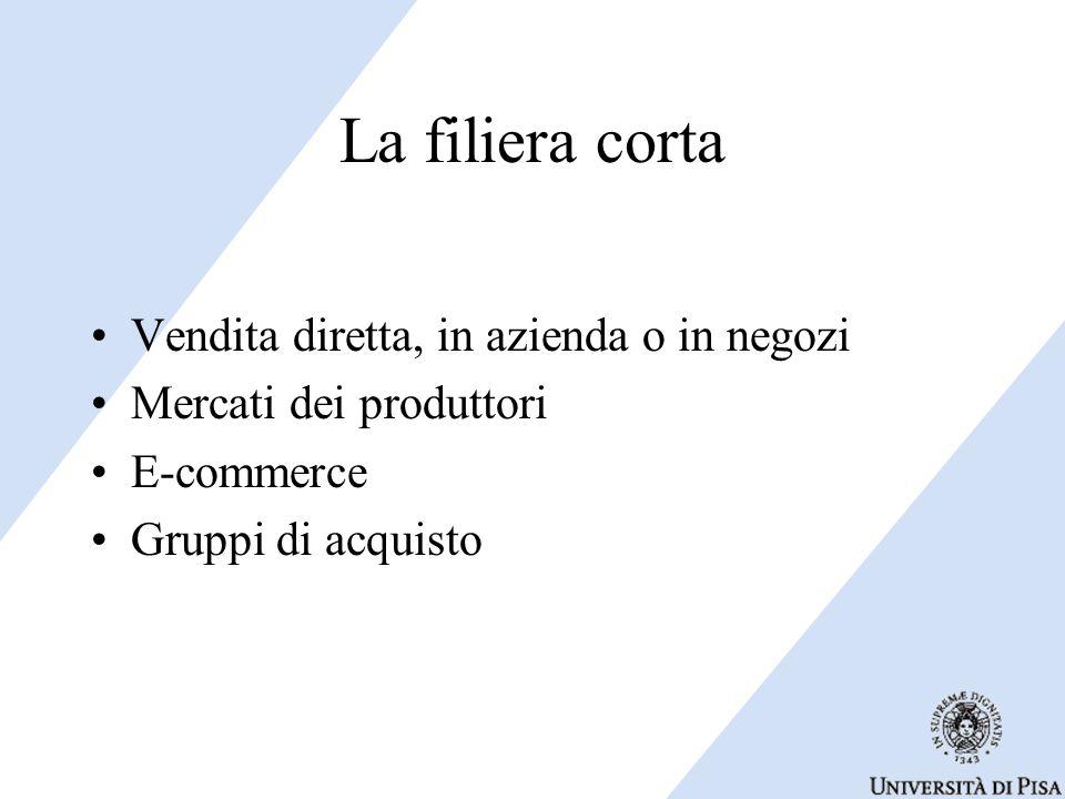 La filiera corta Vendita diretta, in azienda o in negozi Mercati dei produttori E-commerce Gruppi di acquisto