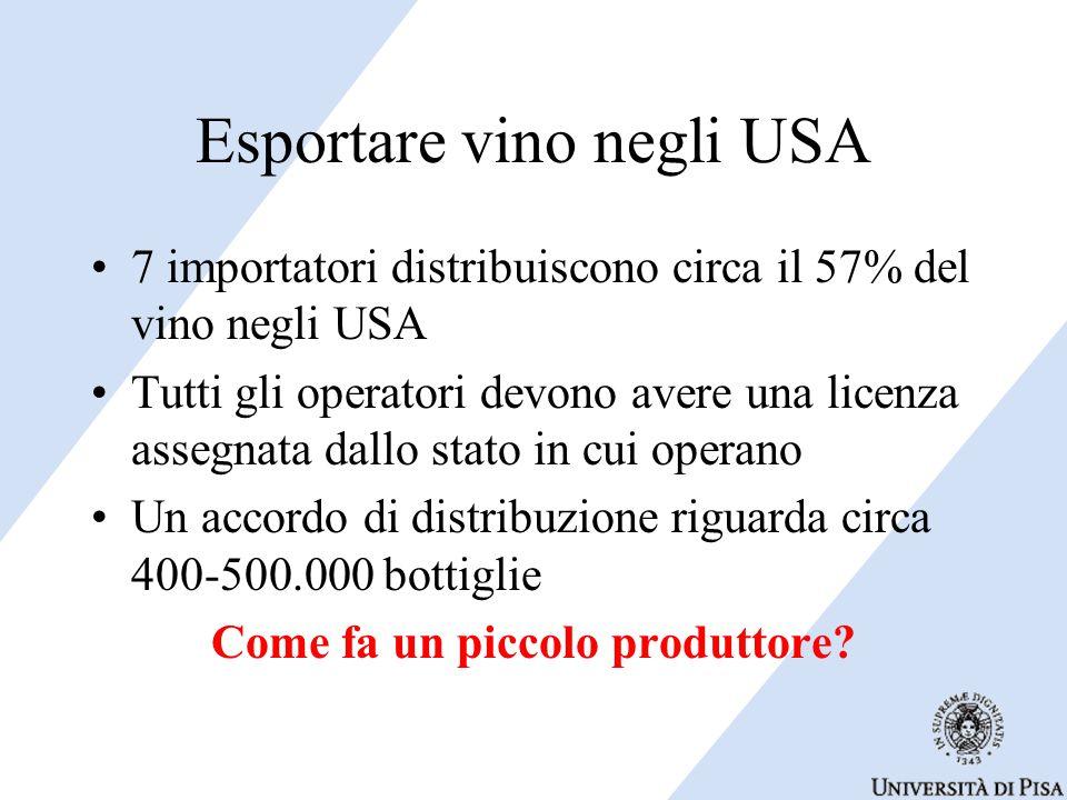 Esportare vino negli USA 7 importatori distribuiscono circa il 57% del vino negli USA Tutti gli operatori devono avere una licenza assegnata dallo stato in cui operano Un accordo di distribuzione riguarda circa 400-500.000 bottiglie Come fa un piccolo produttore?