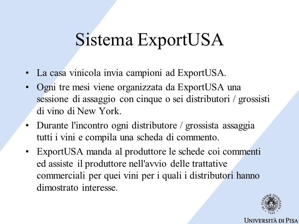 Sistema ExportUSA La casa vinicola invia campioni ad ExportUSA. Ogni tre mesi viene organizzata da ExportUSA una sessione di assaggio con cinque o sei